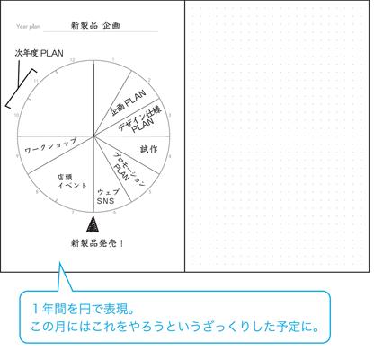 フレームマンスリー手帳 イヤープラン(円)