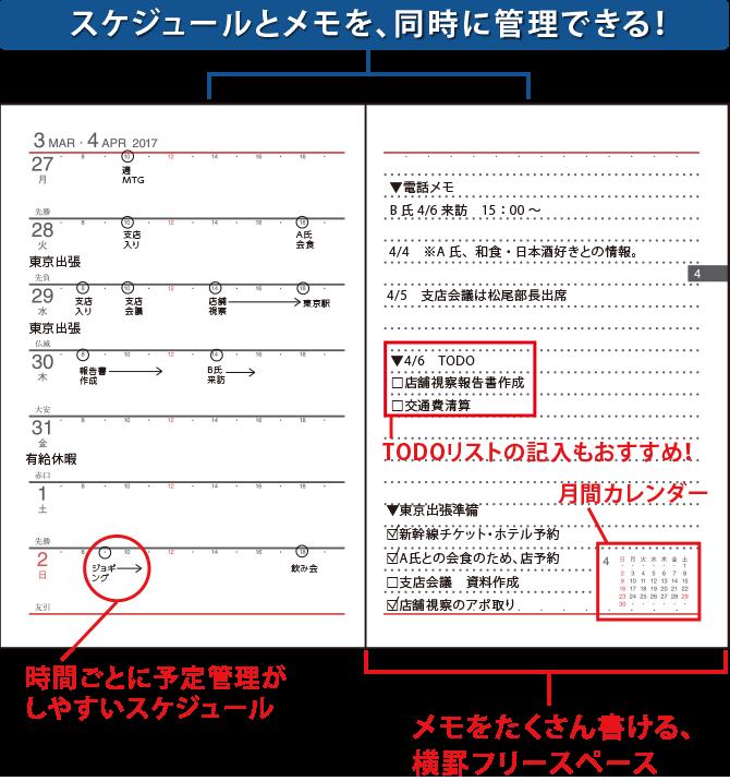 アポイント 1ヶ月ブロックの手帳の特徴 月の予定が一目でわかる! たっぷりのメモ