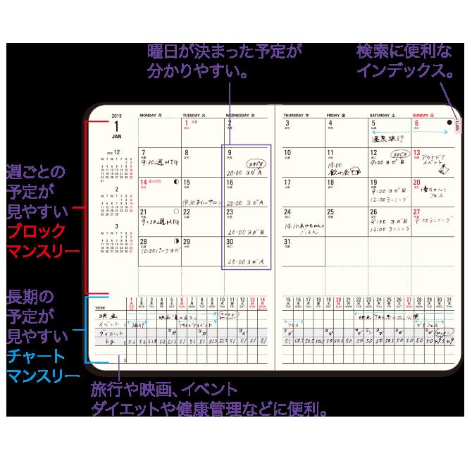MILL/ミル レイアウト マンスリー+チャート