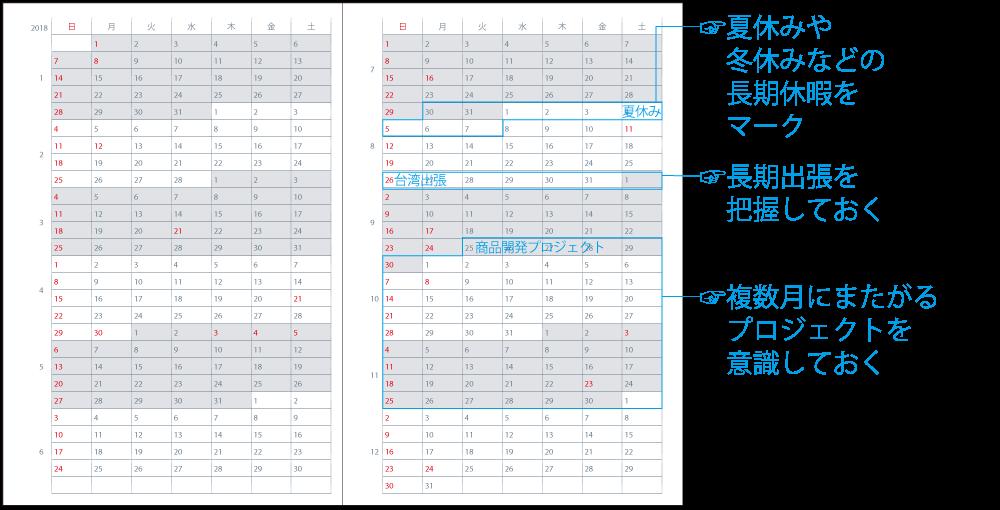 フレームマンスリー手帳 イヤープラン(連続)。夏休みや冬休みなどの長期休暇をマーク・長期出張を把握しておく・複数月にまたがるプロジェクトを意識しておく